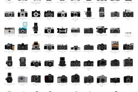 最具历史意义的100款相机
